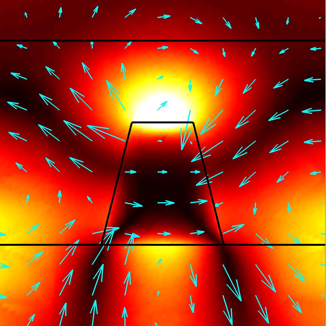 Nanopyramids
